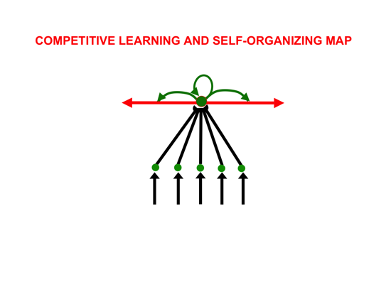 File:Rnn-competitive-som.png