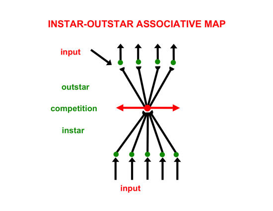 File:Rnn-inout-assoc-map.png