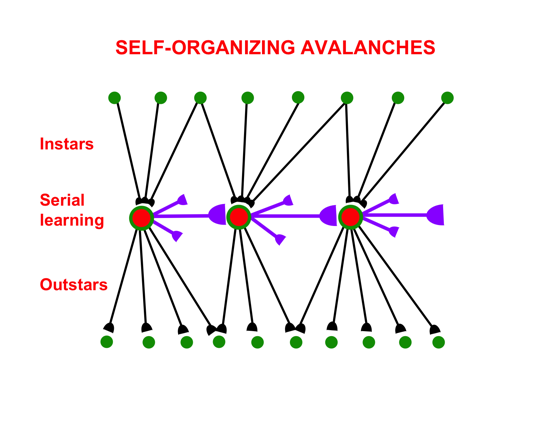 File:Rnn-self-organizing-avalanche.png