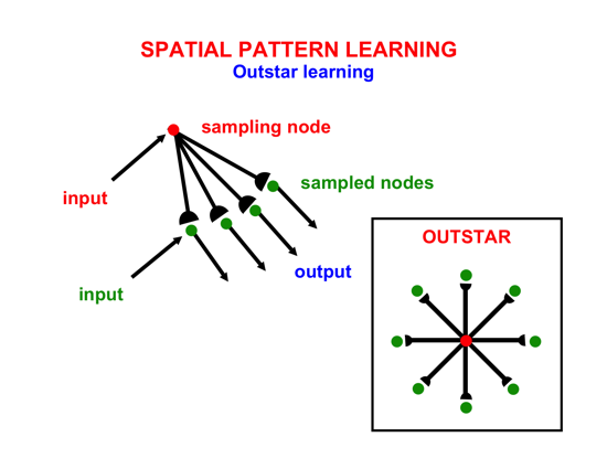 File:Rnn-outstar2.png