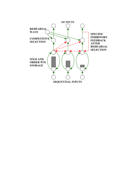 File:Rnn-item-and-order.png